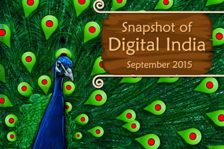 Snapshot of Digital India- September 2015 Infographic