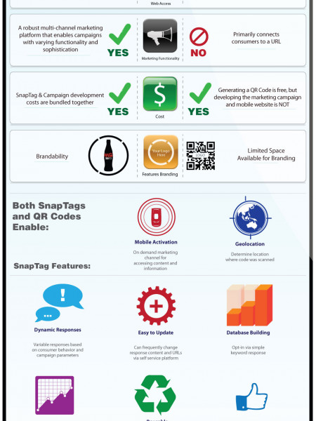SnapTags Infographic
