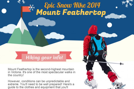 Snow Hike: What To Bring Infographic