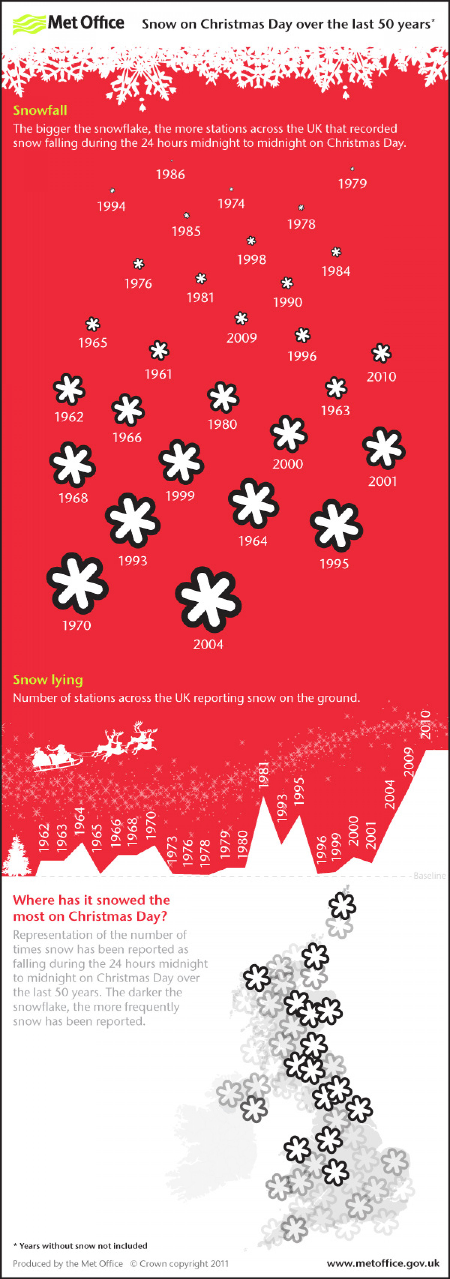 Snow on Christmas Day Infographic