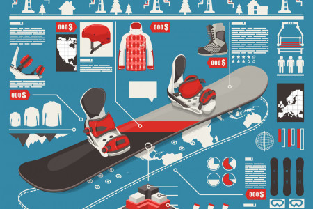 Snowboarding gear Infographic