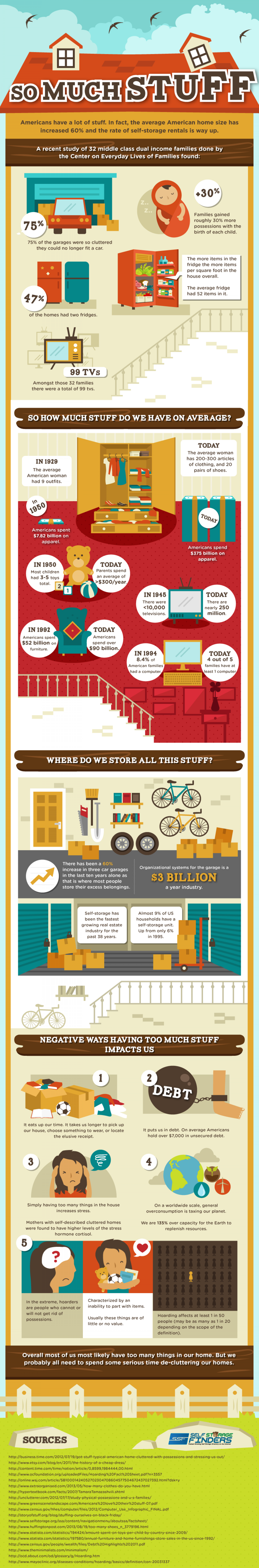 So Much Stuff! Infographic
