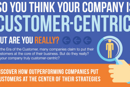 So You Think Your Company is Customer-Centric, But are You Really?  Infographic