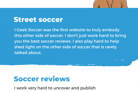 Soccer Training Review | I Geek Soccer Infographic