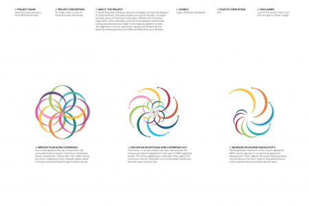 Social Business Solutions From IBM (Worldwide) Infographic