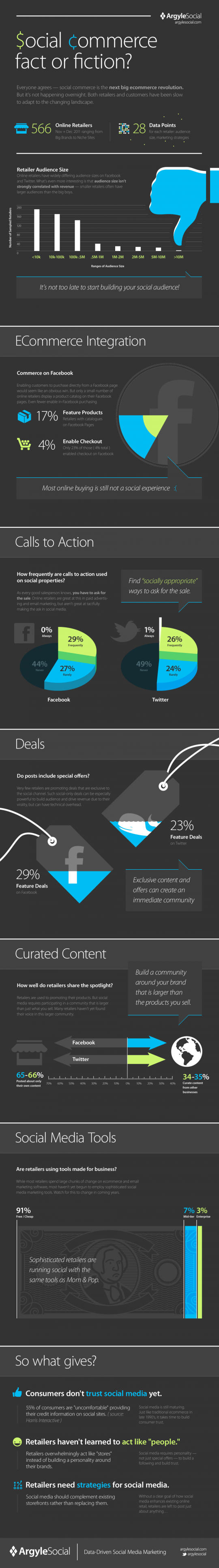 Social Commerce: Fact or Fiction
