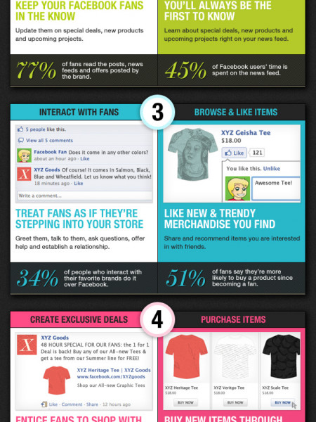 Social Commerce for Brands and Fans Infographic