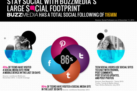 Social Footprint Infographic