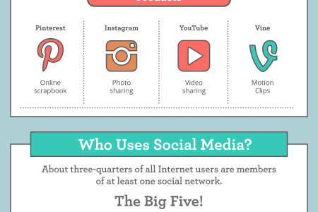 Social Media & Business Infographic