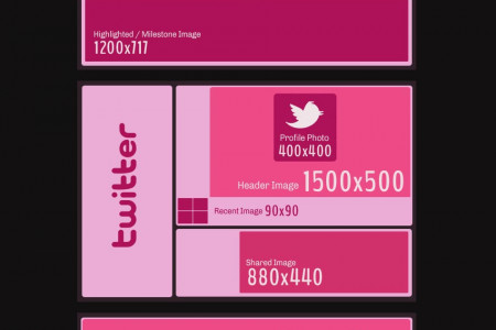 Social Media Cheatsheet for 2014 Infographic