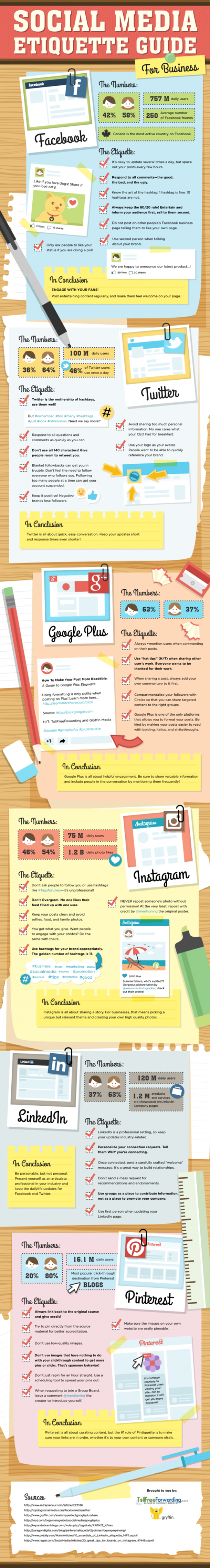 Do You Know Your Social Media Etiquette Today?