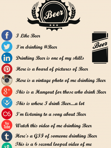 Social Media Explained with Beer Infographic