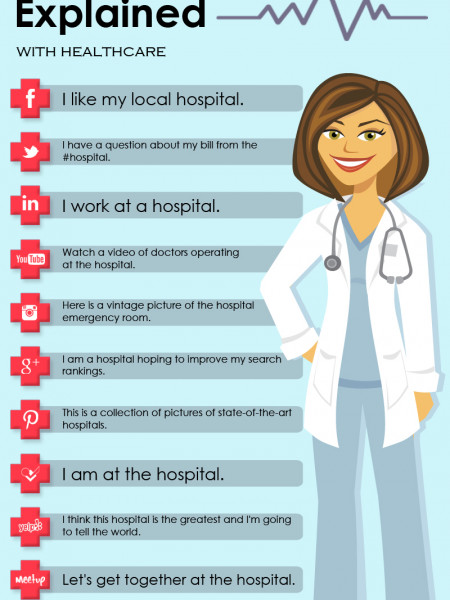 Social Media Explained with Healthcare Infographic