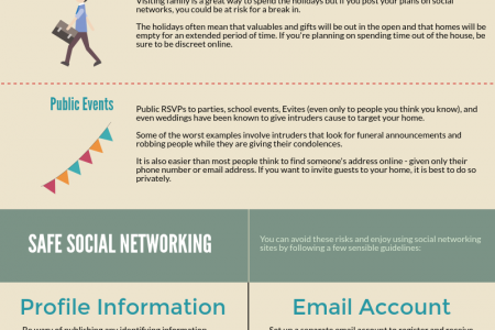 Social Media for the Safety Conscious  Infographic