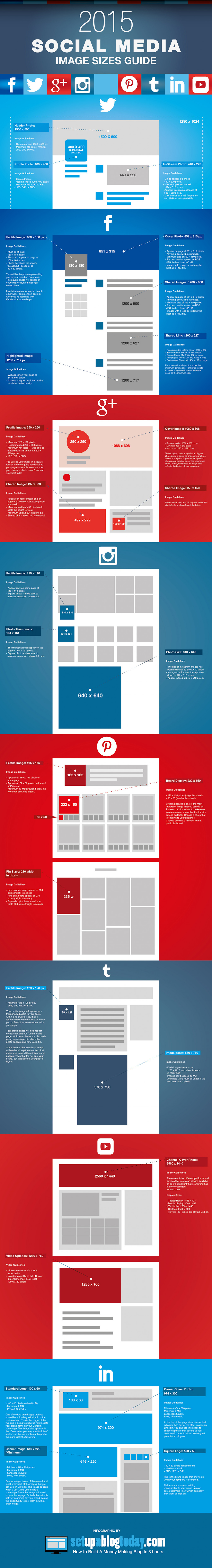 Social Media - Afmetingen van afbeeldingen Cheat Sheet 2015