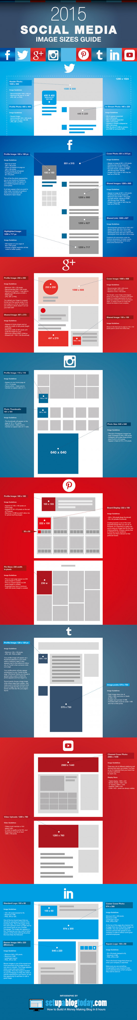 Social Media Image Size Cheat Sheet 2015