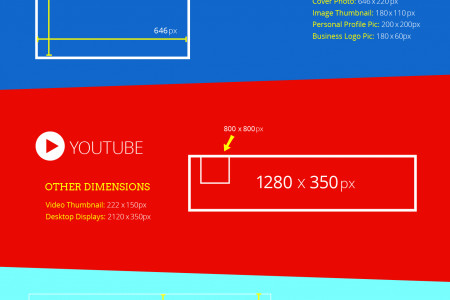 Social Media Image Size Cheat Sheet Infographic