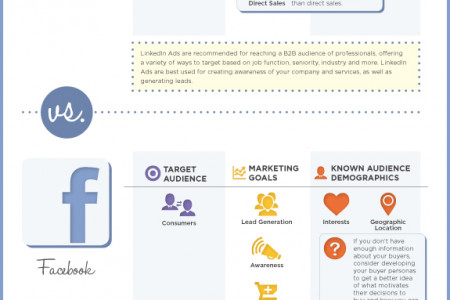 Social Media Infographic: LinkedIn vs. Facebook Advertising Infographic
