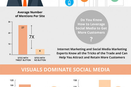 Social Media Marketing CAN get you more Customers! Infographic