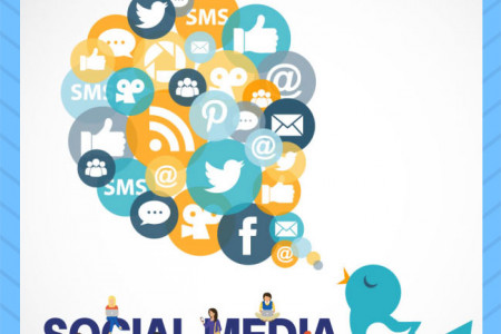 Social Media Marketing Service in Ahmedabad to Enhance Brand Personality Infographic