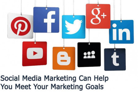 Social Media Marketing Services Infographic
