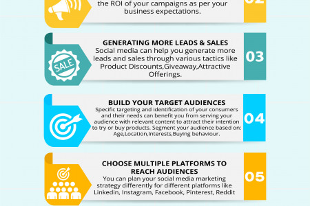 Social Media Marketing Strategy for 2021 Infographic