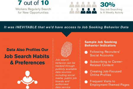 Social Media Monitoring in HR and Recruitment: Cutting Edge or Over the Edge Infographic