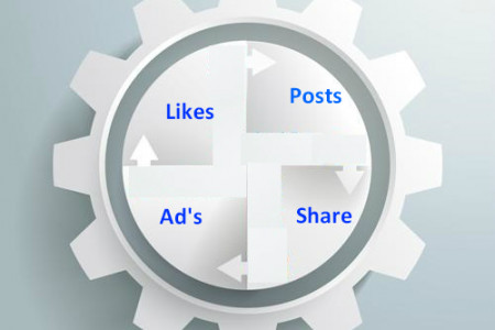 Social Media Optimization Infographic