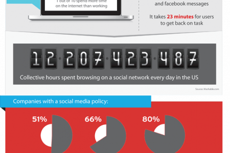 Social Media Recruiting Infographic