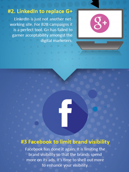 Social Media Trends that are Expected to Prevail in 2015 Infographic