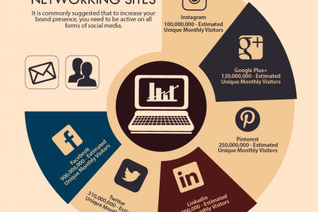 Social Media Websites Infographic