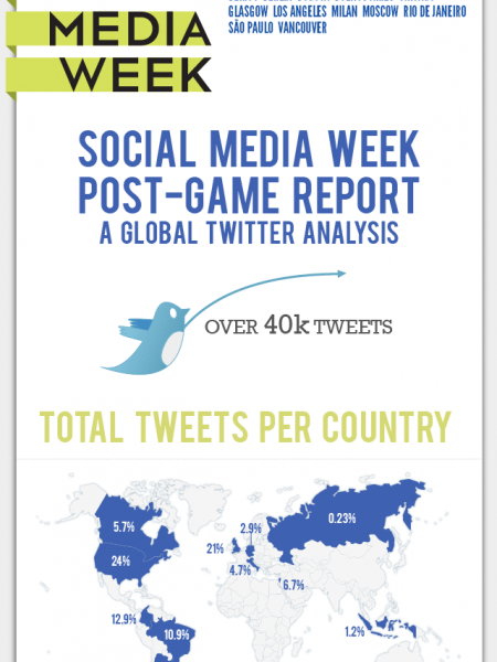 social media analysis report pdf