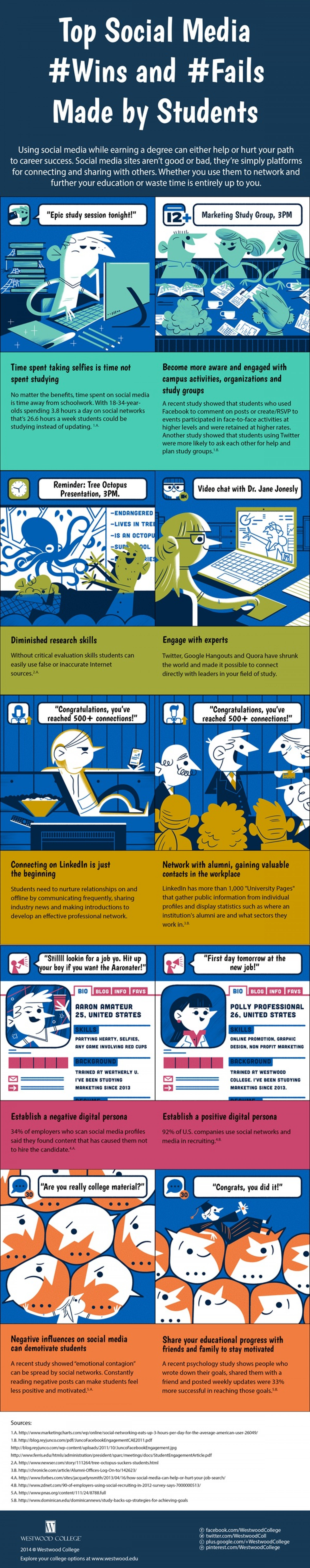 Social Media Wins and Fails by Students Infographic