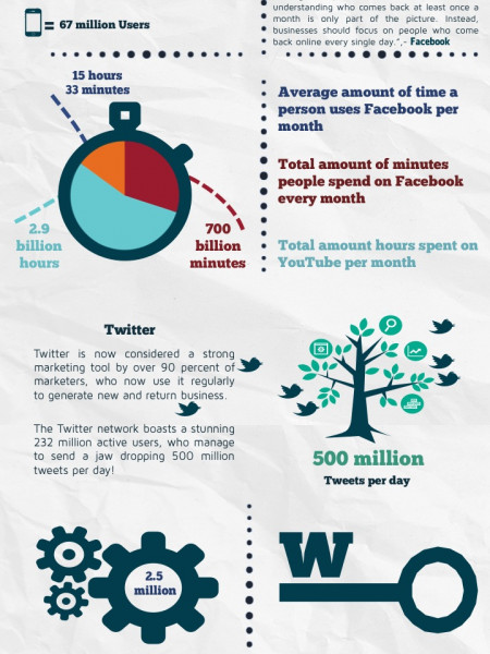 Social Networking 2014 stats and new facts infographic social media  Infographic