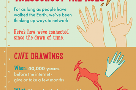 Social Networking Throughout The Ages Infographic