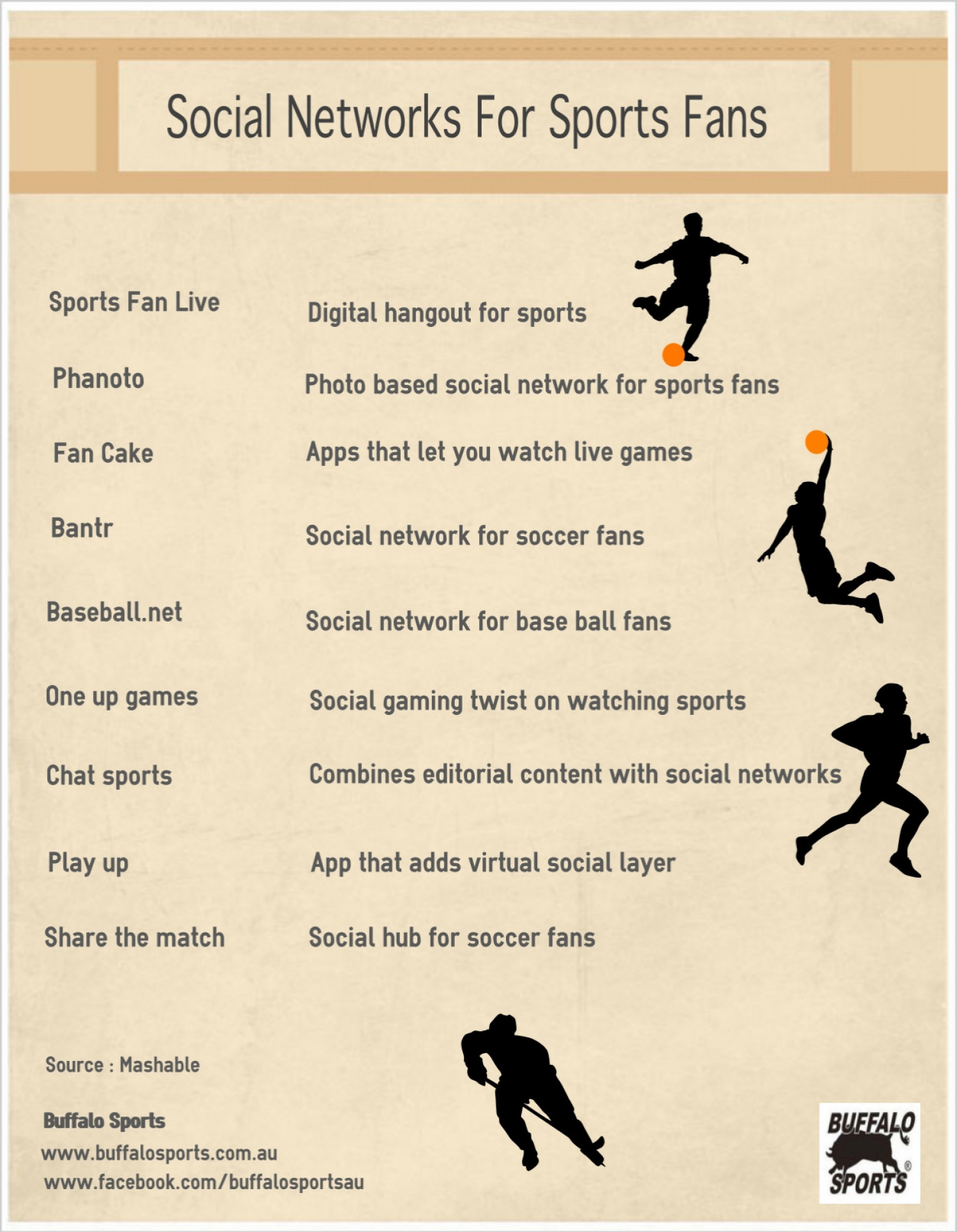 Social Networks For Sports Fans Infographic