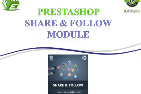 Social Share and Follow PrestaShop Add-on by FMEModules Infographic