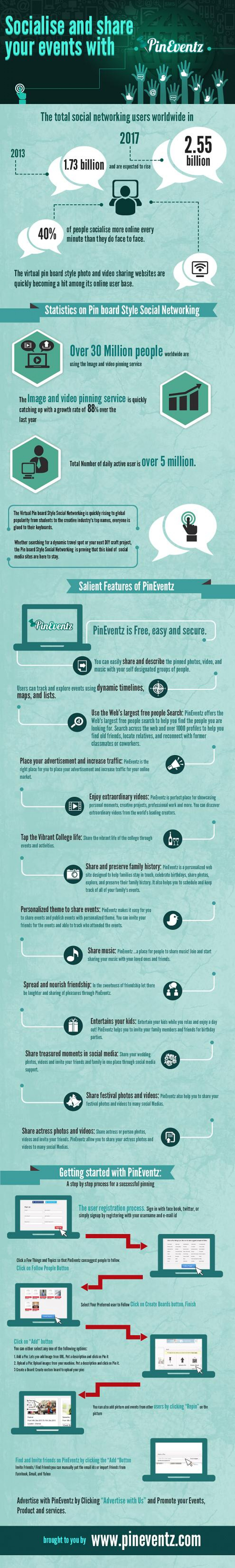 Socialise and share your events with Pineventz Infographic