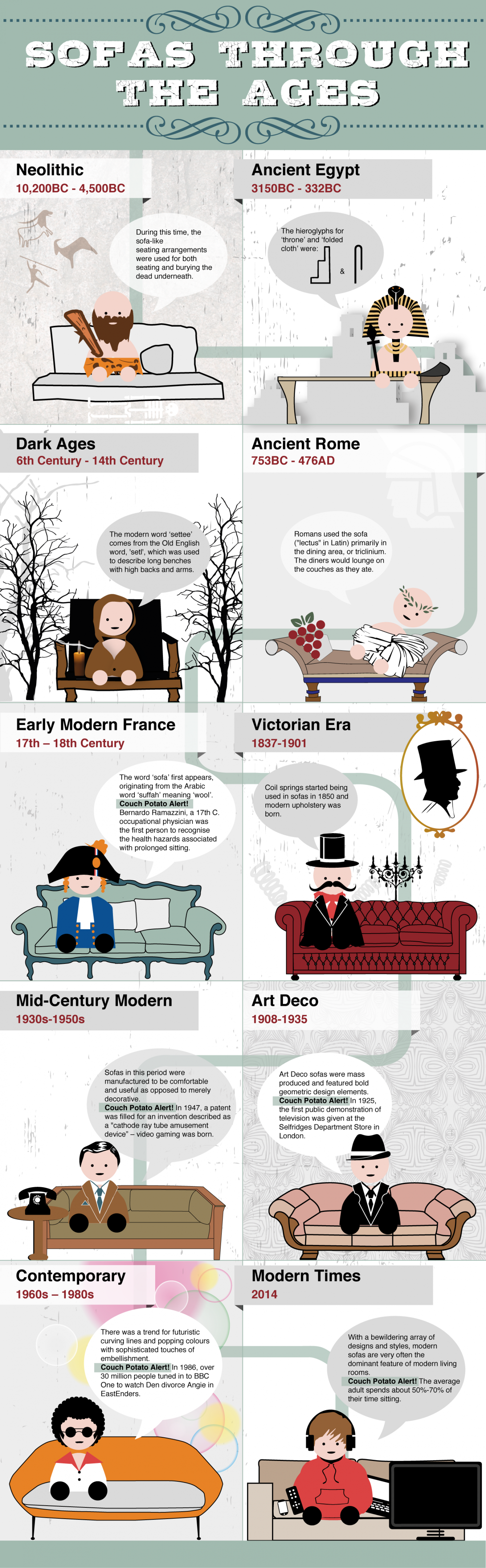 Sofas Through The Ages Infographic