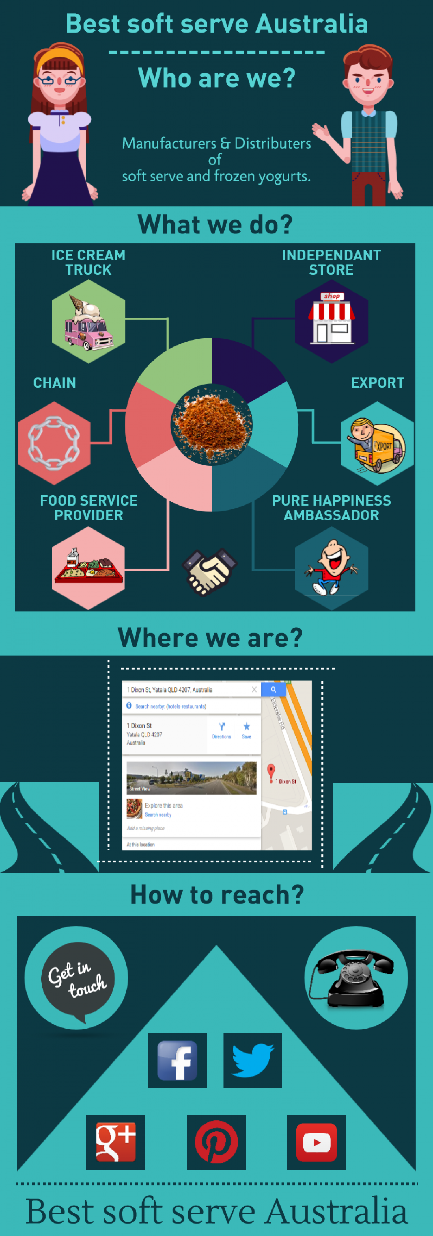 Soft serve machine Australia - What they are and what they do? Infographic
