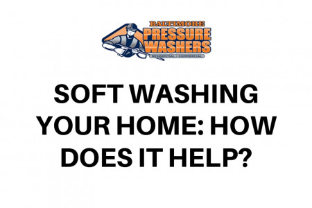 Soft Washing Your Home: How Does It Help? Infographic