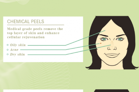 Soft-Skin Solutions: Reclaiming Your Gorgeous Glow Infographic