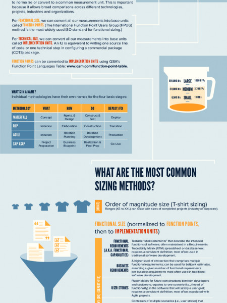Software Size Matters Infographic