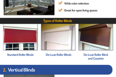 Solar Blinds- The Smart Way To Treat Windows Infographic