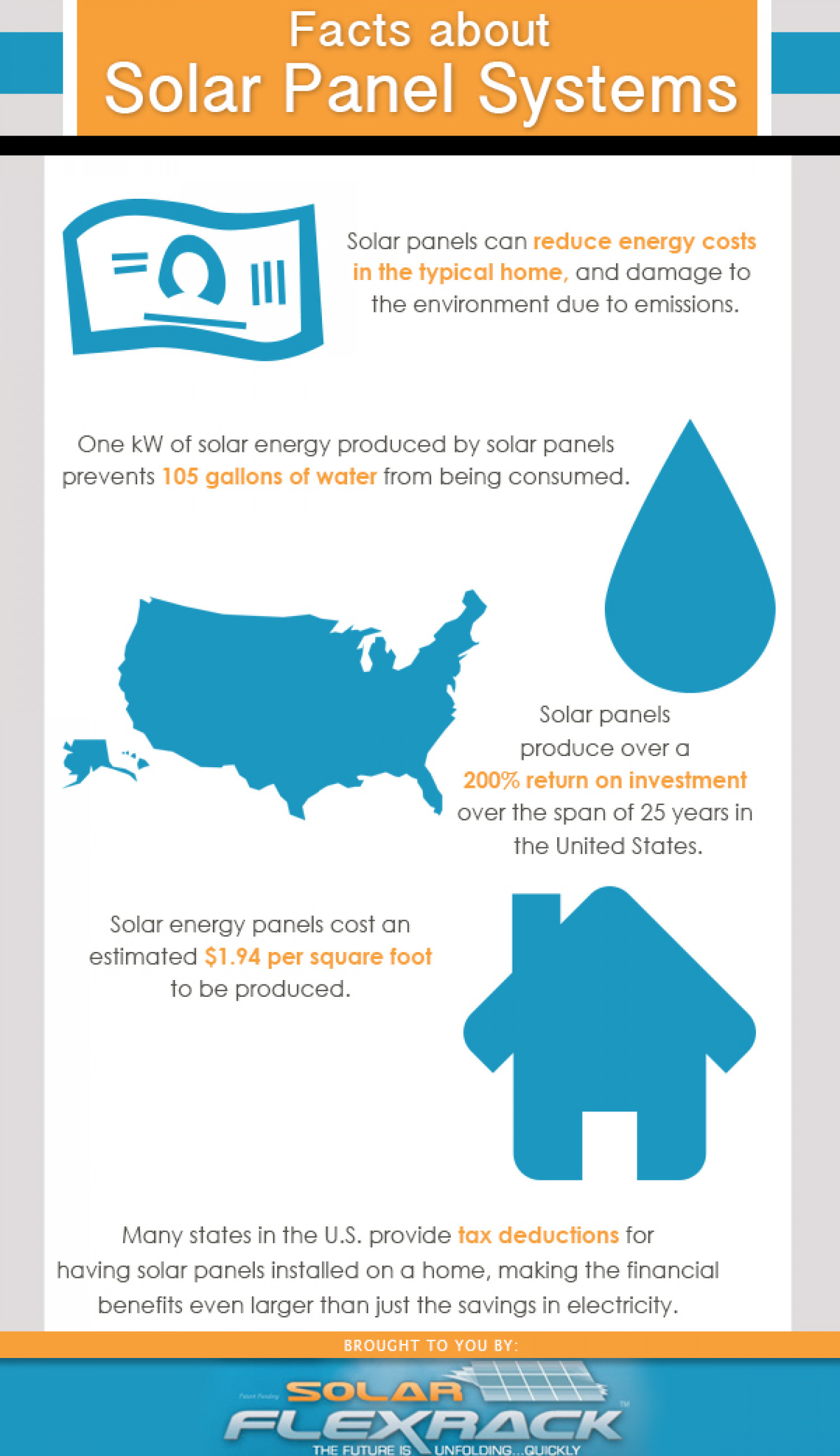 Facts About Solar Panels Systems Infographic