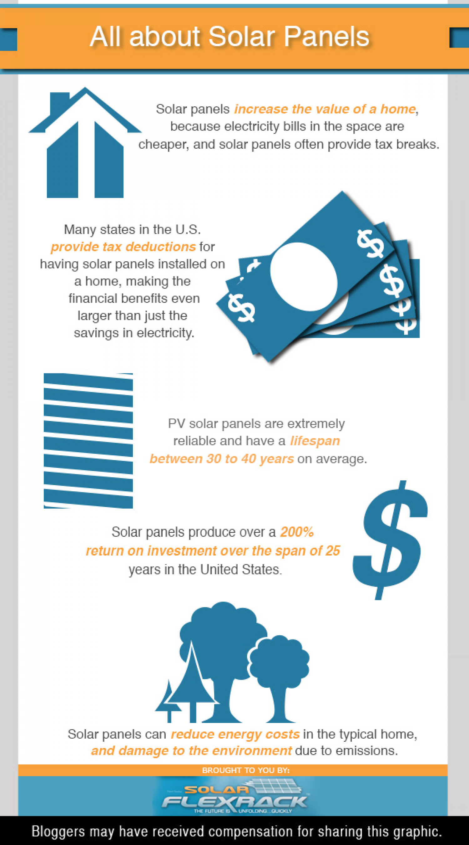 All About Solar Panels Infographic