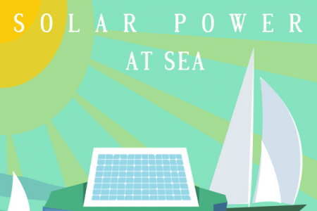 Solar Power at Sea (Infographic) Infographic
