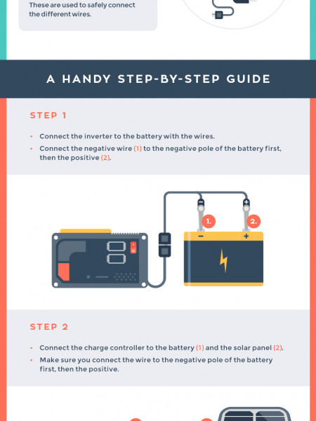 Solar Power Generator Infographic