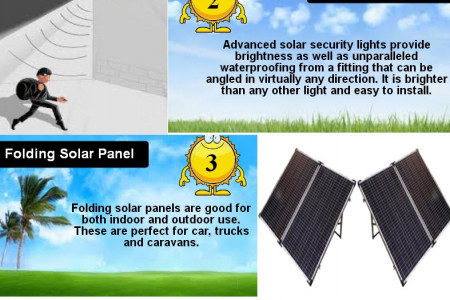 Solar Products to Reduce Fossil Fuel Dependency Infographic