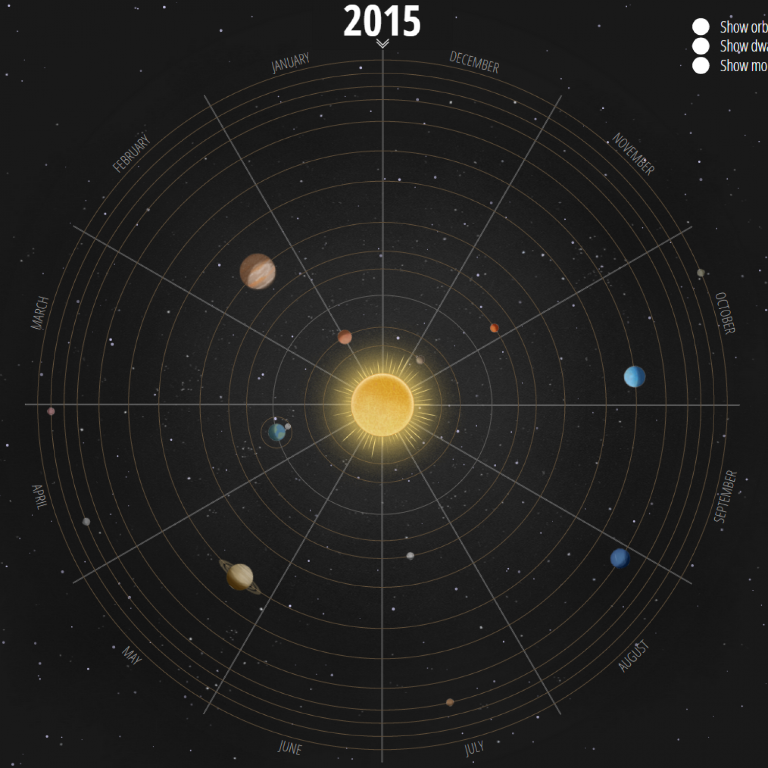 Solar System Orrery Infographic